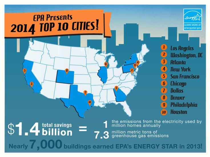 EPA ENERGY STAR buildings by 2014