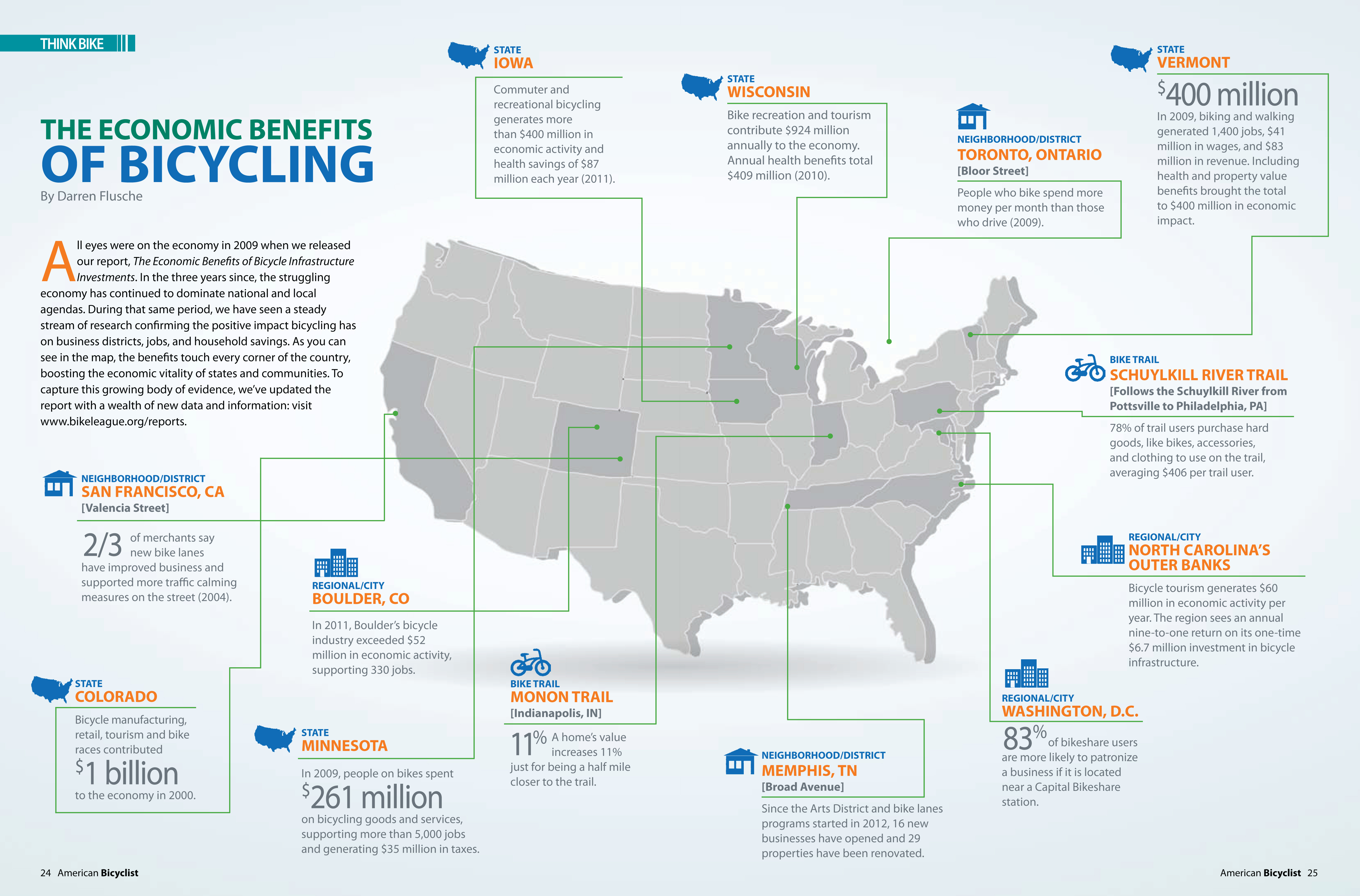 Economi Benefits of Cycling