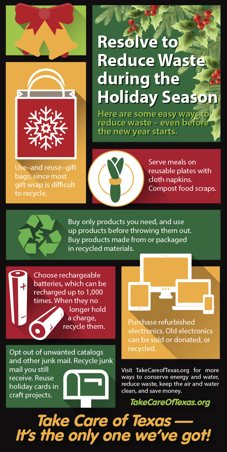 Go Zero Waste this winter with some tips from Take Care of Texas, Holiday Waste Infographic